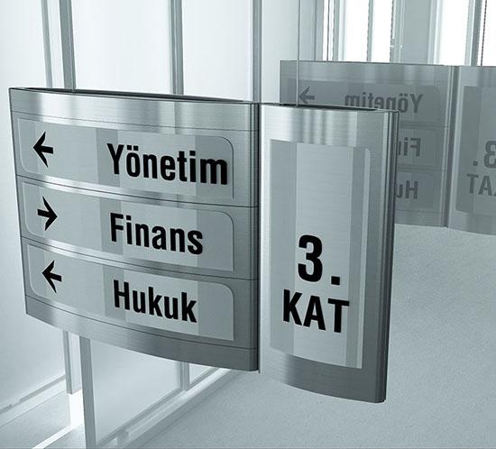 Mimari Yönlendirme Ankara,Mimari Yönlendirme